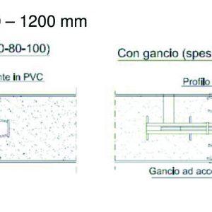 Pannelli FC modulo 300-1200